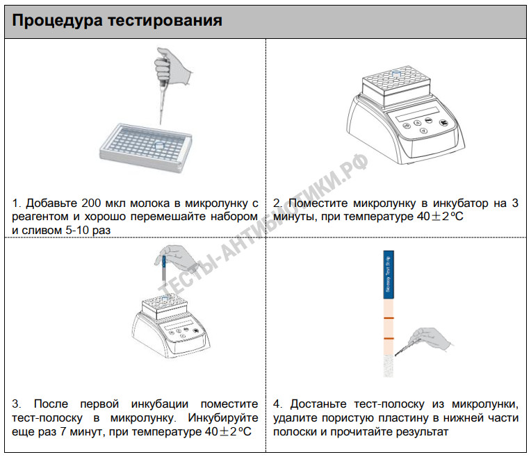 Тесты BioEasy 4in1 - инструкция