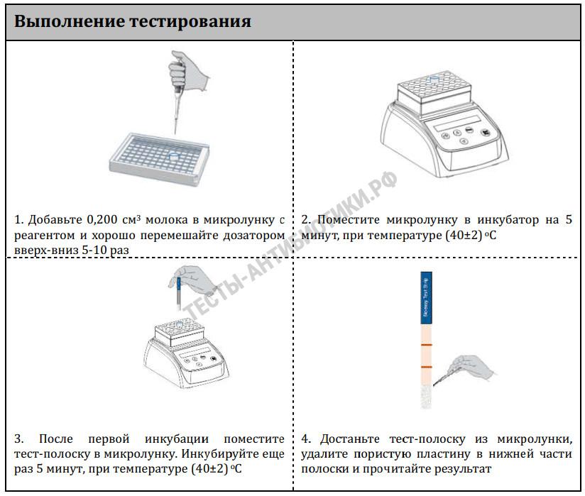 Тесты Milkpro 4D - инструкция